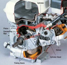 How to Repair Small Engines: Tips and Guidelines | HowStuffWorksHowStuffWorks