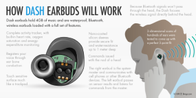 How Dash Earbuds Work