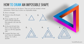 impossible shapes diagram