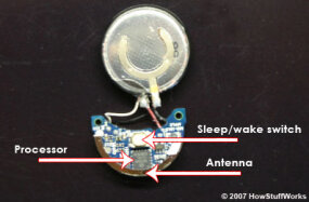 An on/off switch, processor and antenna are located on the underside of the sensor.
