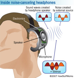 Noise-canceling Headphones | HowStuffWorks