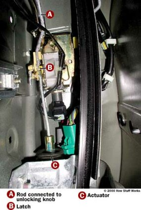 Inside a car door