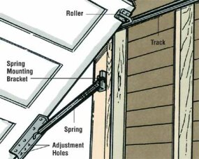 How To Repair A Garage Door Tips And Guidelines Howstuffworks