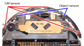 Roomba Cliff Sensors