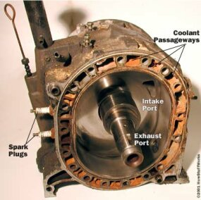 [SCHEMATICS_4NL]  How Rotary Engines Work | HowStuffWorks | Rotary Engine Internal Diagram |  | Auto | HowStuffWorks
