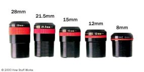 Set of RKE eyepieces.