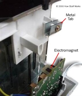 When the bar is lowered, the metal tab contacts the electromagnet.
