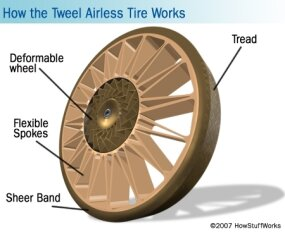 The parts of a Tweel Airless Tire.
