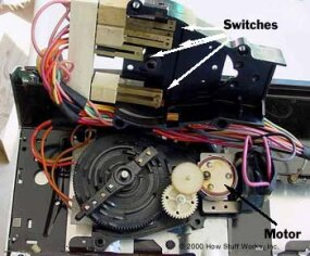 Inside the cycle switch