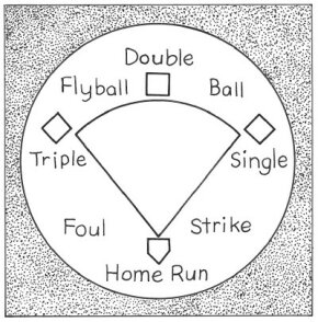 Step 4: Label the baseball diamond