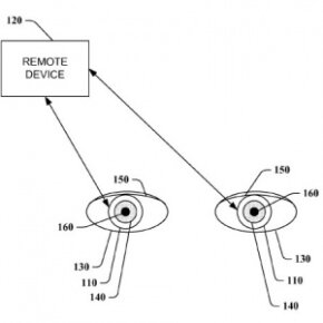 This patent application diagram shows the interaction of the contact lenses with an exterior remote device.