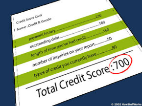 Your credit score is calculated by weighing information in your credit report.