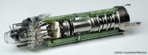 The electron gun from a CRT computer monitor is about the size of a roll of quarters. It contains the heater, cathode, focusing anode and accelerating anode for three electron beams.