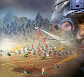 The U.S. Army's vision of how the FCS network will link different systems together.