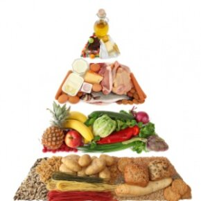 Grains, fruits and vegetables should be the largest component of your diet.