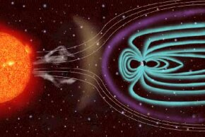 The Earth's magnetic field interacting with the solar wind