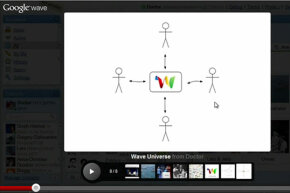 This image from a video Google produced to explain Wave's features was intended to communicate the way that it could serve as a sort of group e-mail experience.