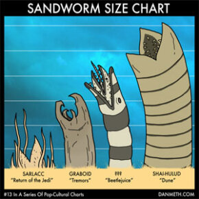 How does the graboid stack up to other sandworms?
