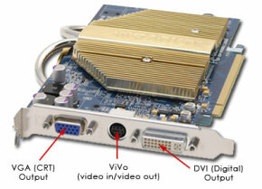 This Radeon X800XL graphics card has DVI, VGA and ViVo connections.