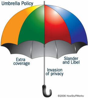 """如果您想要超越标准房主保险单的覆盖范围,您可能需要伞策略。""""border="""