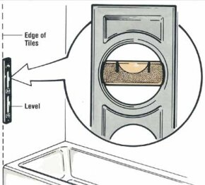 Use a level to draw a vertical line from the outside edge of the tub to mark the end of the tiles.