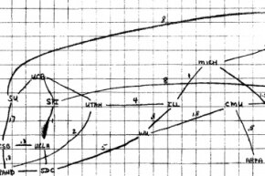 A diagram of the potential internet, then called ARPANET (Advanced Research Projects Agency, U.S. department of defense), drawn in 1969