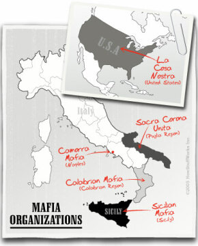 Illustration of Mafia Organizations