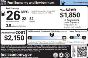 Two horizontal bars rate the vehicle on a scale of 1 to 10 for greenhouse gases and smog.