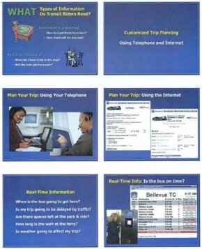 Software programs like PowerPoint let users create slide presentations to emphasize points.