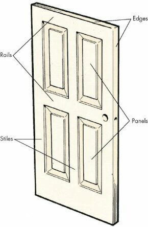 ©2007 Publications International, Ltd. When painting a door, paint the panels first. Then paint the rails, the stiles, and finally the edges, working from top to bottom.