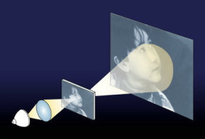 A transmissive, front-projection display system