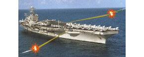 An artist's conception of a U.S. Navy aircraft carrier equipped with a rail gun.