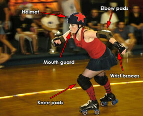 Players must wear a helmet, elbow pads, wrist guards and knee pads. They must also use a mouth guard.