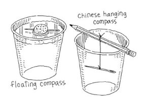 Make either of these types of compasses.