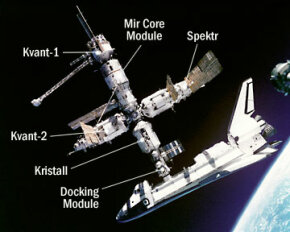 The Mir space station with a docked space shuttle