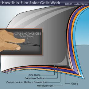 A copper indium gallium deselenide solar cell using glass