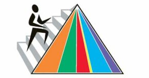 Like the old system, the USDA Dietary Guidelines use a pyramid to recommended daily intakes.
