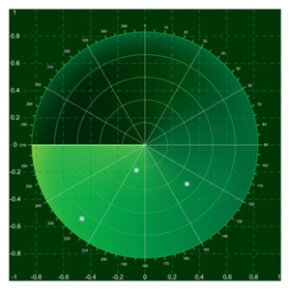 Technologies like radar were developed during war.