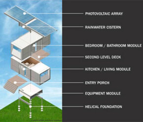 """In this diagram, you can see easily see the layout of the house's """"modules."""""""