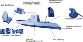The DD(X) is a future class of U.S. Navy destroyer, designed as a multi-mission ship with a focus on land attack.