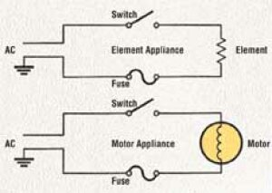 space heater wiring diagram how to repair small appliances tips and guidelines howstuffworks baldor space heater wiring diagram how to repair small appliances tips