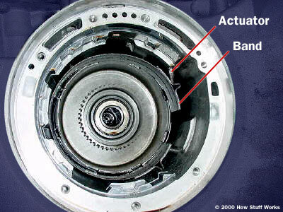 Clutches and Bands in an Automatic Transmission | HowStuffWorks