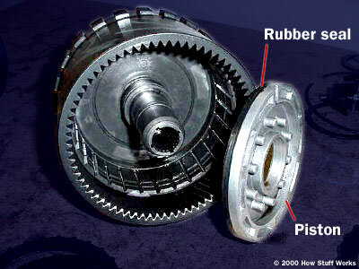 One of the clutches in a transmission