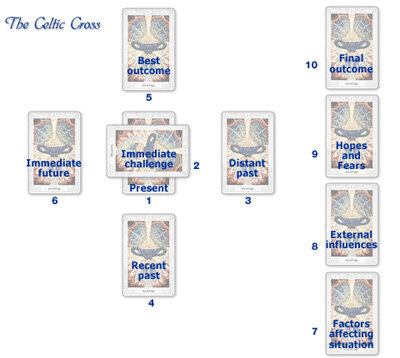 Celtis Cross Tarot spread