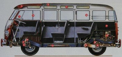 The 1950-1959 Volkswagen Bus was basically a big box atop the VW Beetle chassis. Note the rear engine location.