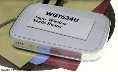 Netgear's Media Router