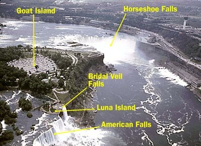 Overview of Niagara Falls