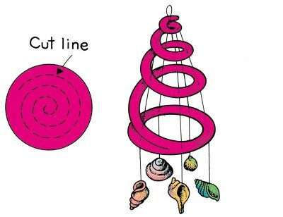 The spiral cut line is an important step in creating the twirling effect of this spiral mobile.
