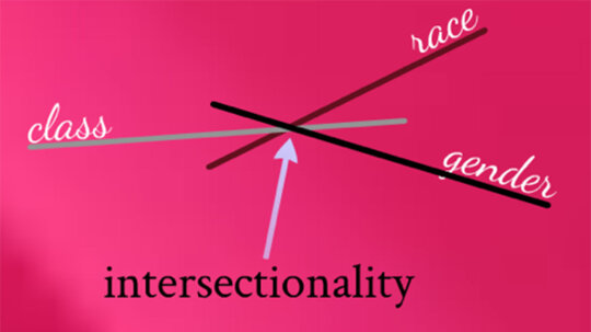 Why Is 'Intersectionality' So Controversial?