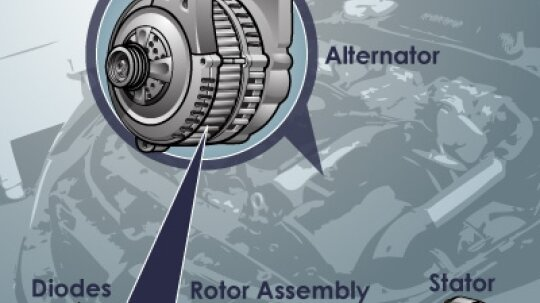 How Alternators Work